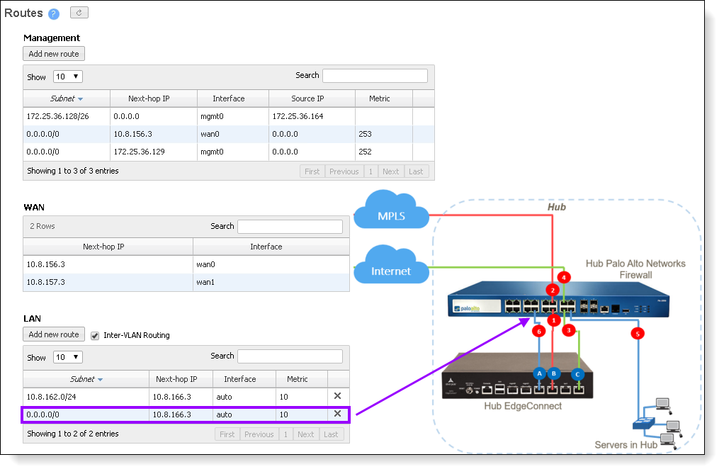 Service Chaining to an EdgeConnect Hub