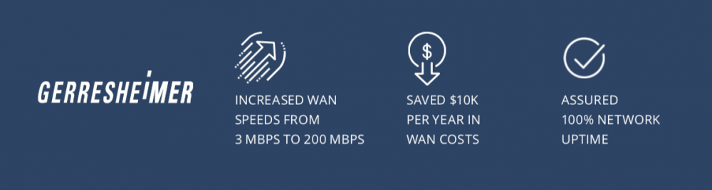 The Unity EdgeConnect SD-WAN platform provides Gerresheimer up to 3X faster network speeds with 100 percent uptime while reducing WAN costs substantially