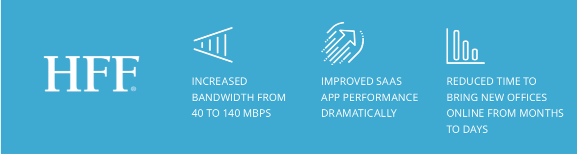 HFF eliminates problematic network disruptions and boosts available bandwidth 70 percent with Unity EdgeConnect SD-WAN edge platform