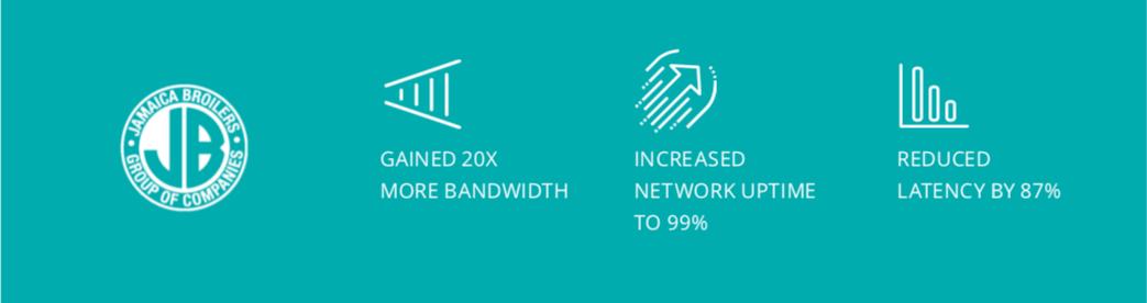 Jamaica Broilers boosts network performance 20X and improves uptime to over 99 percent with Unity EdgeConnect SD-WAN edge platform