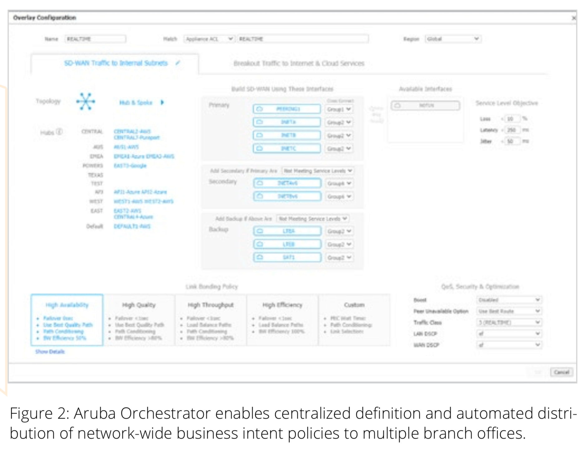 Figure 2: Aruba Orchestrator enables centralized definition and automated distribution of network-wide business intent policies to multiple branch offices.
