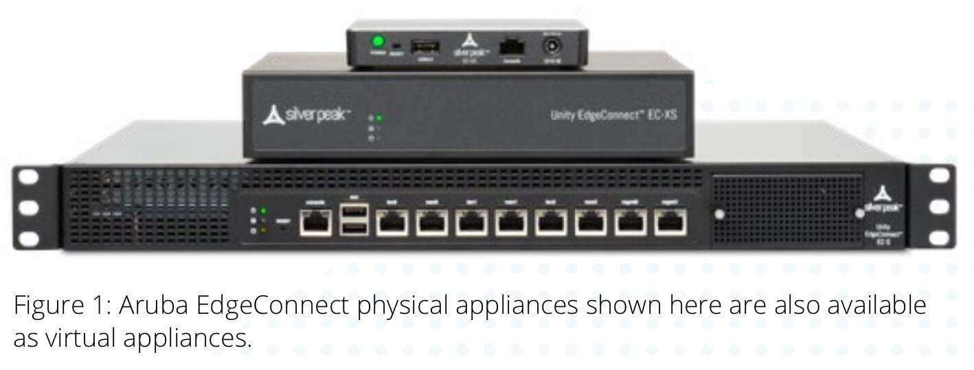 Figure 1: Aruba EdgeConnect physical appliances shown here are also available as virtual appliances.