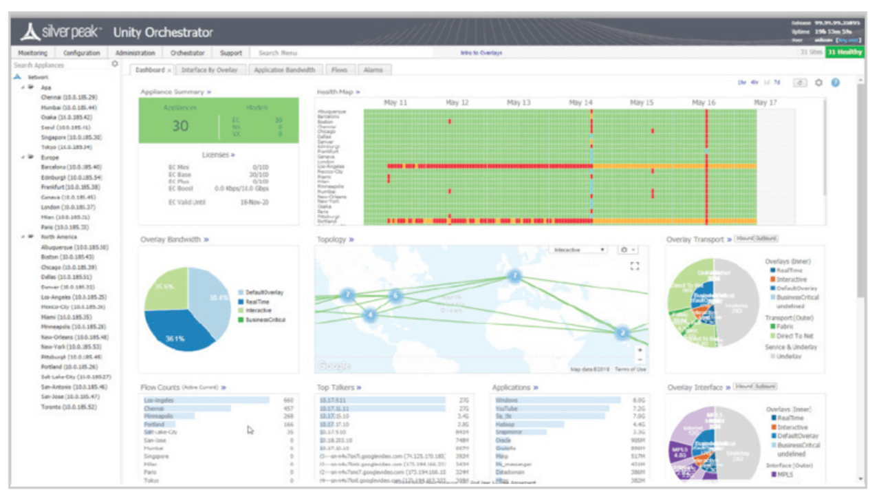 Figure 3: Orchestrator tenant dashboard provides status and details for each individual enterprise customer's SD-WAN deployment