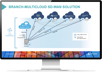 Powering the Multi-Cloud Enterprise with SD-WAN