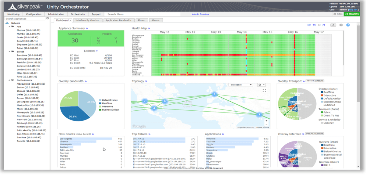 Figure 3: Orchestrator Dashboard summarizes overall SD-WAN health, appliance status, topology and top applications.