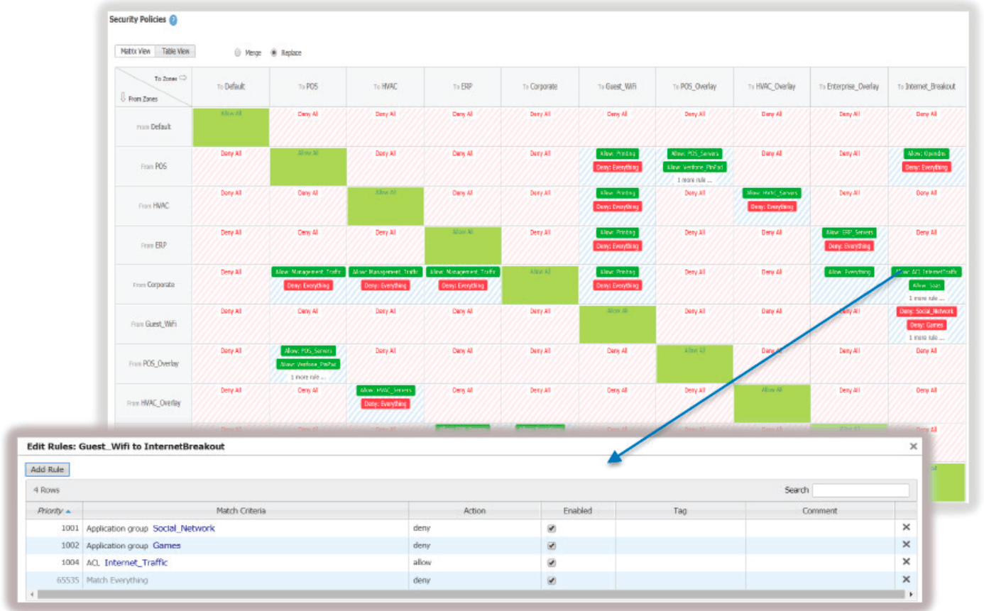 Figure 2: A Policy Visualization Matrix view from the Orchestrator, provides an easy to-read, intuitive visualization of configured zones and defined whitelist exceptions.