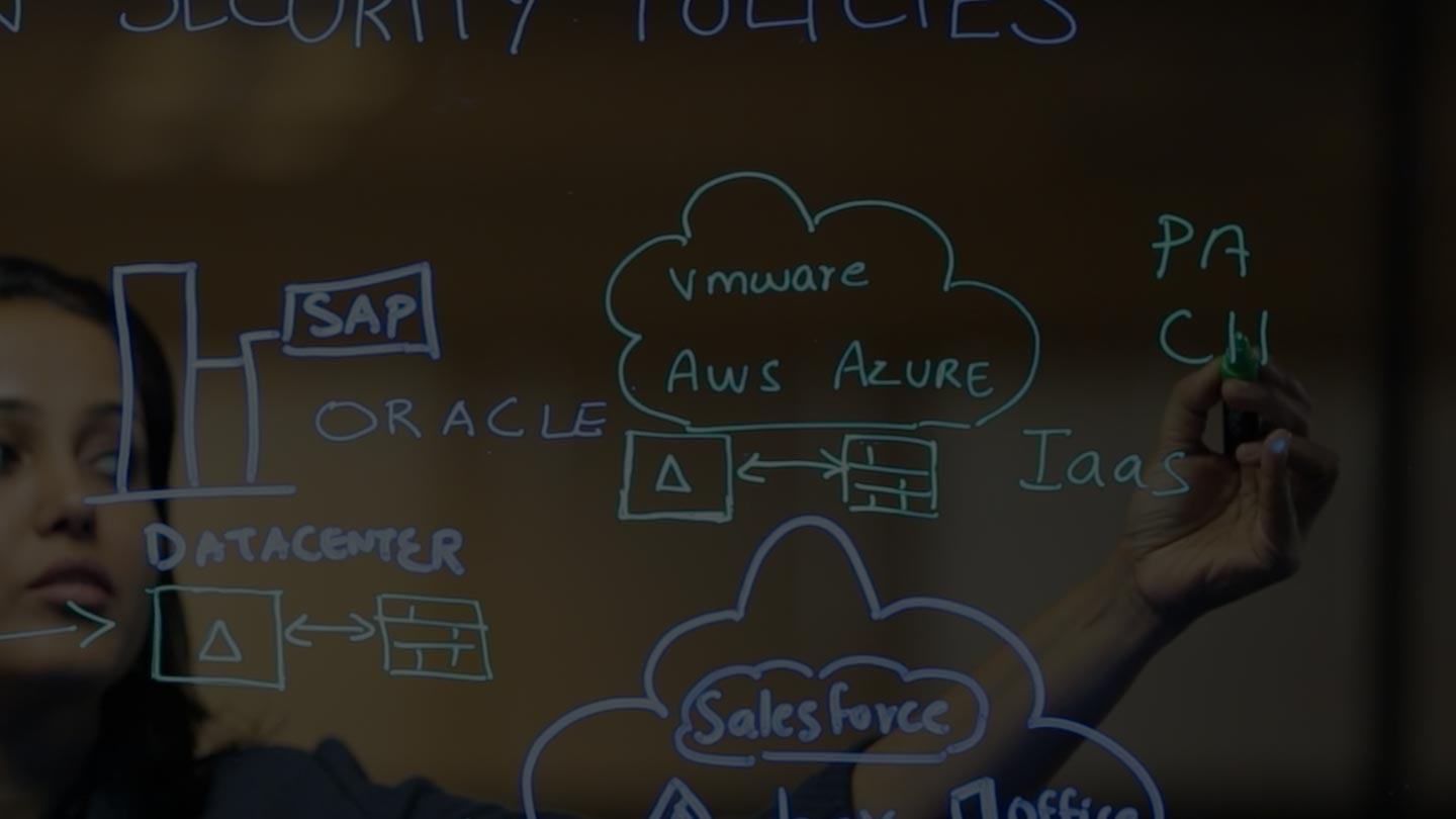 SD-WAN Lightboard Videos