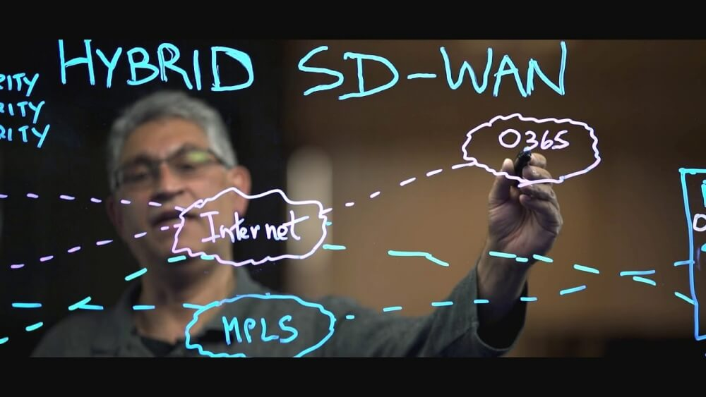 Managed Hybrid SD-WAN Use Case