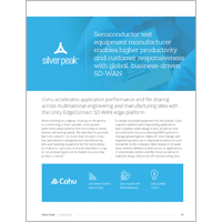 Cohu accelerates application performance