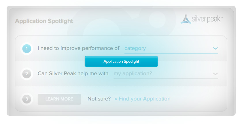 Application Spotlight